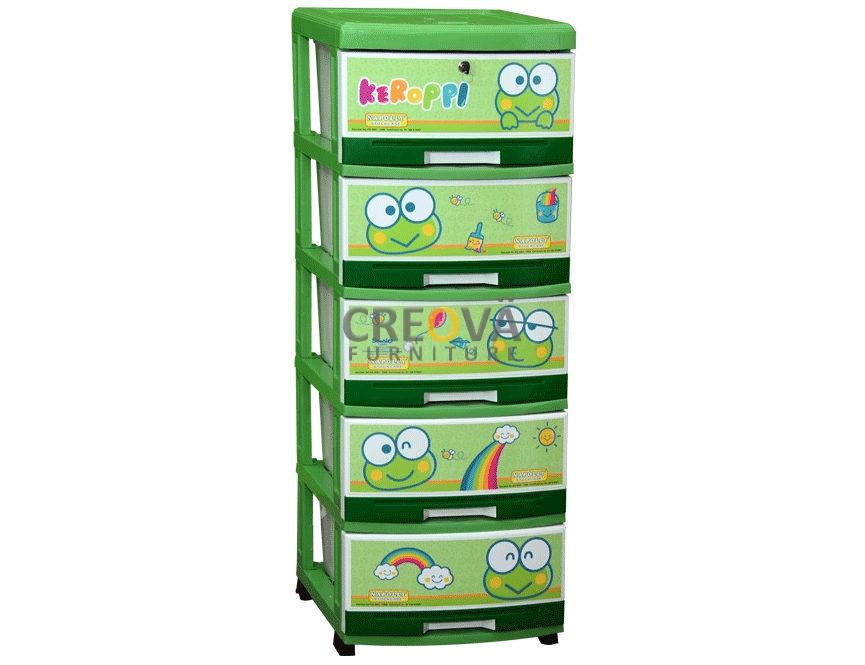 Kerokeroppi Container 5 Susun